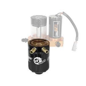 Diesel Fuel Heater – DFS780